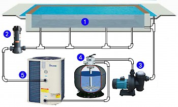 Connection diagram Swimming pool water flow diagram